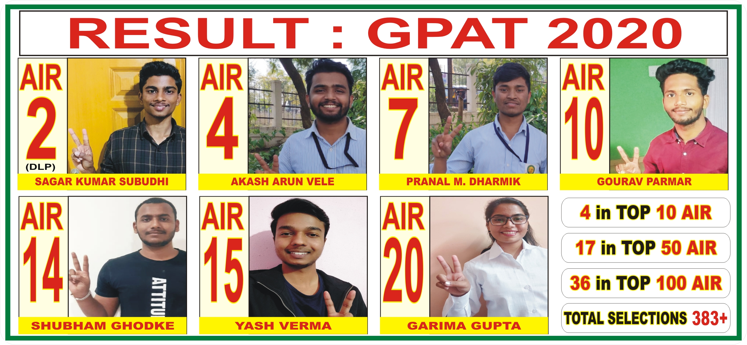 Best Result GPAT 2019